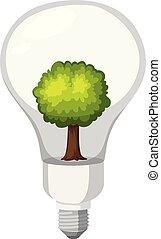 A green energy lightbulb
