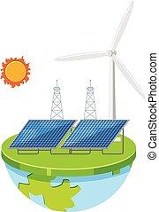 A green power energy