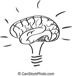 a hand-drawn lightbulb with a drawn brain inside it