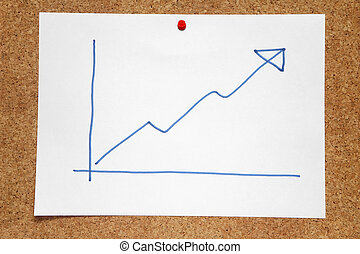 A hand drawn positive profits chart on a cork notice board.