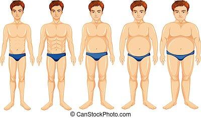 A man body transformation