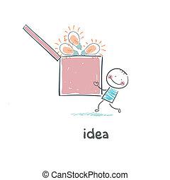 A man carries a box of ideas. Concept ideas.