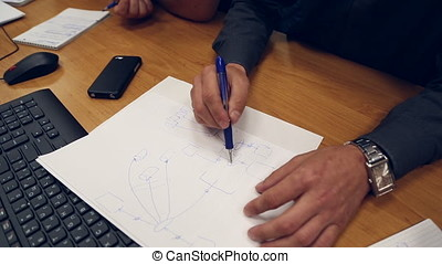 A man draws a block diagram
