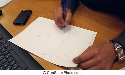 A man draws a block diagram