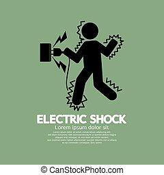 A Man Get An Electric Shock.