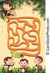A monkey maze game