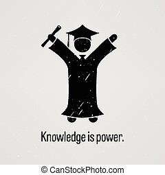 Knowledge is Power - A motivational and inspirational poster...