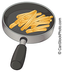 A pan with fries
