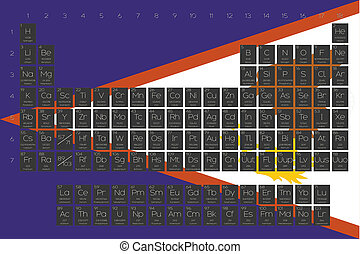 Periodic Table of Elements overlayed on the flag of American Samoa
