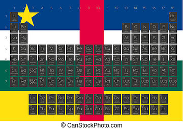 Periodic Table of Elements overlayed on the flag of Central African Republic