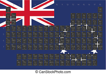 Periodic Table of Elements overlayed on the flag of Cook Islands