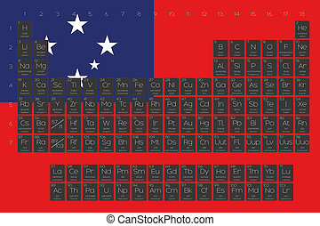 Periodic Table of Elements overlayed on the flag of Western Samoa