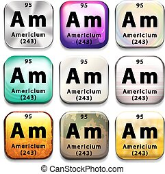 A periodic table showing Americium on a white background