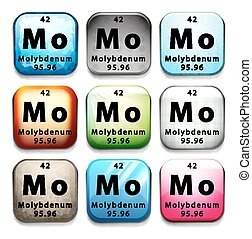 A periodic table showing Molybdenum on a white background