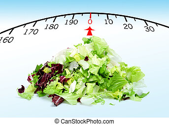 a pile of lettuce mix with a draw of a scale, symbolizing the concept stay fit