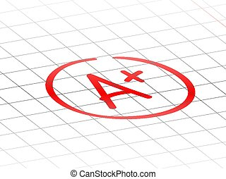 A plus examination result grade latter mark.