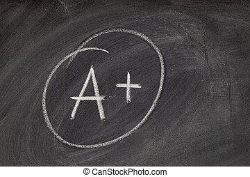 A plus grade handwritten with white chalk on blackboard with eraser smudge texture
