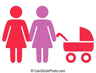 A schematic depiction of a family couple of lesbian women with children