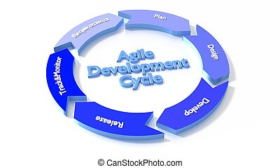 a, seis, fases, de, a, ágil, desenvolvimento, ciclo, em, um, azul, circular, diagrama