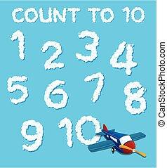 A set of cloud number