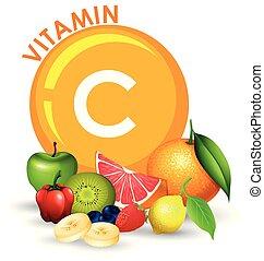 A Set of High Vitamin C Fruit