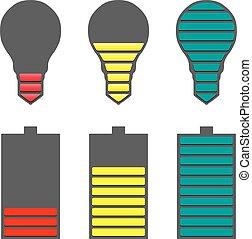 A set of indicators