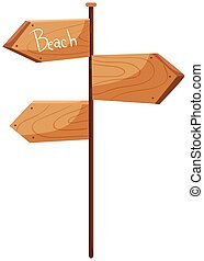 A Set of Wooden Signs