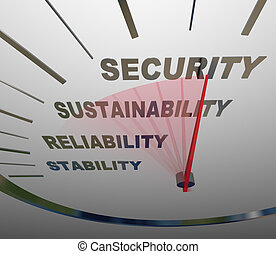A speedometer with the words Security, Sustainability,...