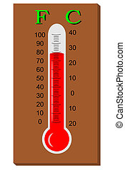 A Thermometer with celsius and Fahrenheit