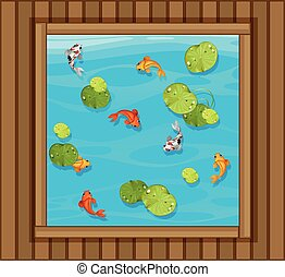 A top view of fish pond
