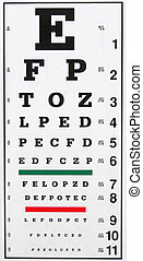 A typical Eye Chart for measuring Visual Acuity.