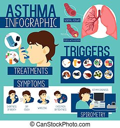 Asthma Healthcare Infographics - A vector illustration of ...