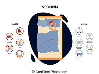 A vector illustration of how to fight insomnia infographic