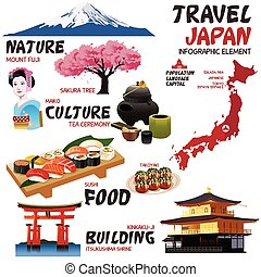 Infographic elements for traveling to Japan - A vector...