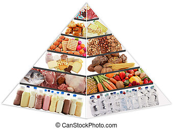 food pyramid - A vegan food pyramid