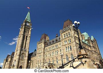 Canada\'s parliament hill