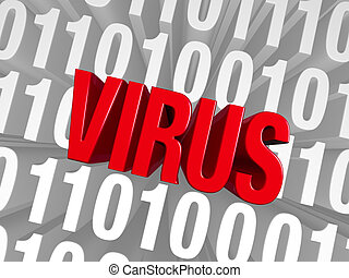 A Virus Embedded In The Computer Code