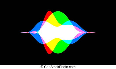 a visualization of audio waveforms using overlay primary colors red green and blue