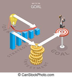 A way to the goal isometric flat vector illustration.