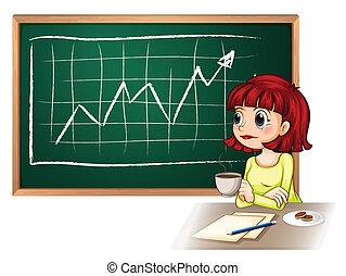 A woman taking a break in front of the blackboard