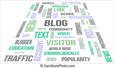 Blogging - A word cloud of Blogging related items