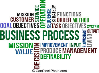 Business process - A word cloud of Business process related...