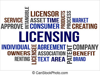 Licensing - A word cloud of Licensing related items