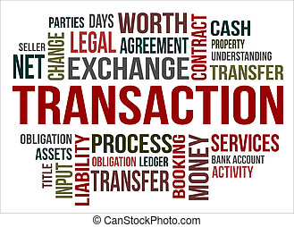 A word cloud of Transaction related items