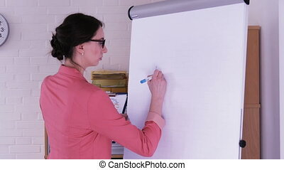 A young female coach giving a presentation with a flip chart