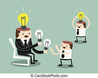 aandeel, ideeën