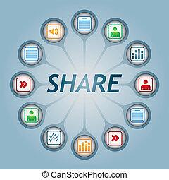 aandeel, meldingsbord