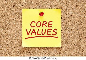 aantekening, kern, waarden, kleverig