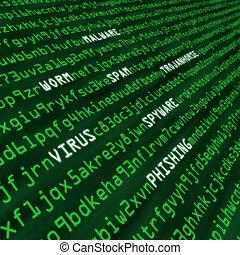 aanval, code, methodes, cyber