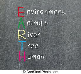 aarde, betekenis, geschreven, op, bord